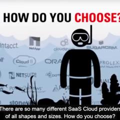 Saas Cloud Providers