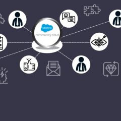 Build Beautiful, CRM-Connected Community with Salesforce Community Cloud